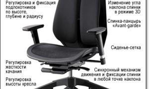 Как правильно выполнить регулировку офисного кресла, порядок действий