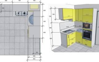 Обзор угловых кухонных шкафов, виды и чертежи с размерами