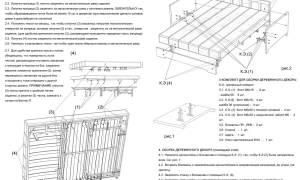 Детальная инструкция по сбору и разборке дивана-аккордеона