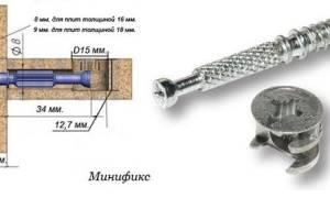 Особенности эксцентриковой мебельной стяжки, правила установки