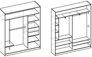 Какие бывают шкафы распашные 2 х створчатые, советы по выбору